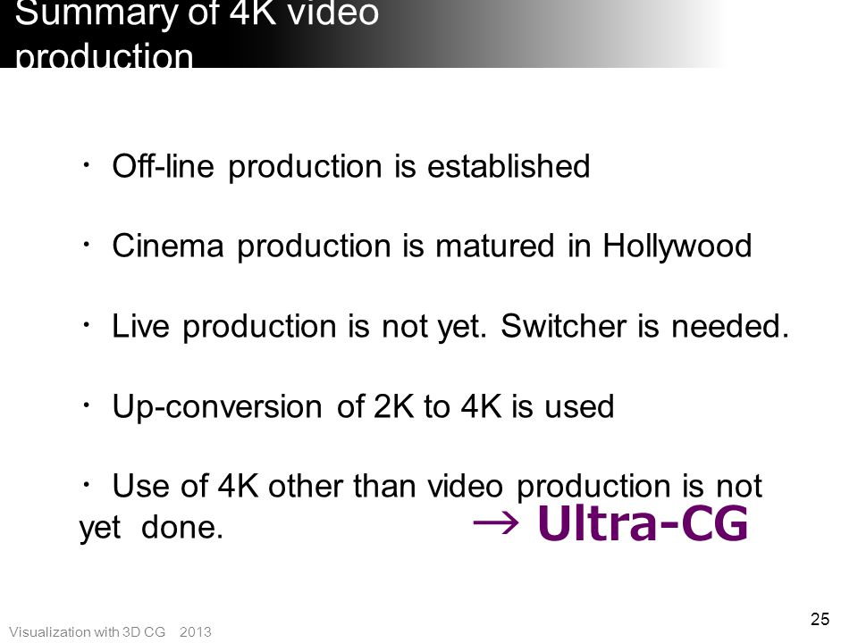 Summary of 4K video production