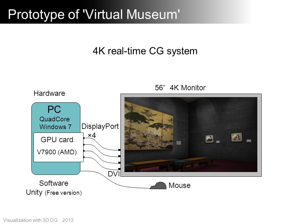 Prototype of Virtual Museum