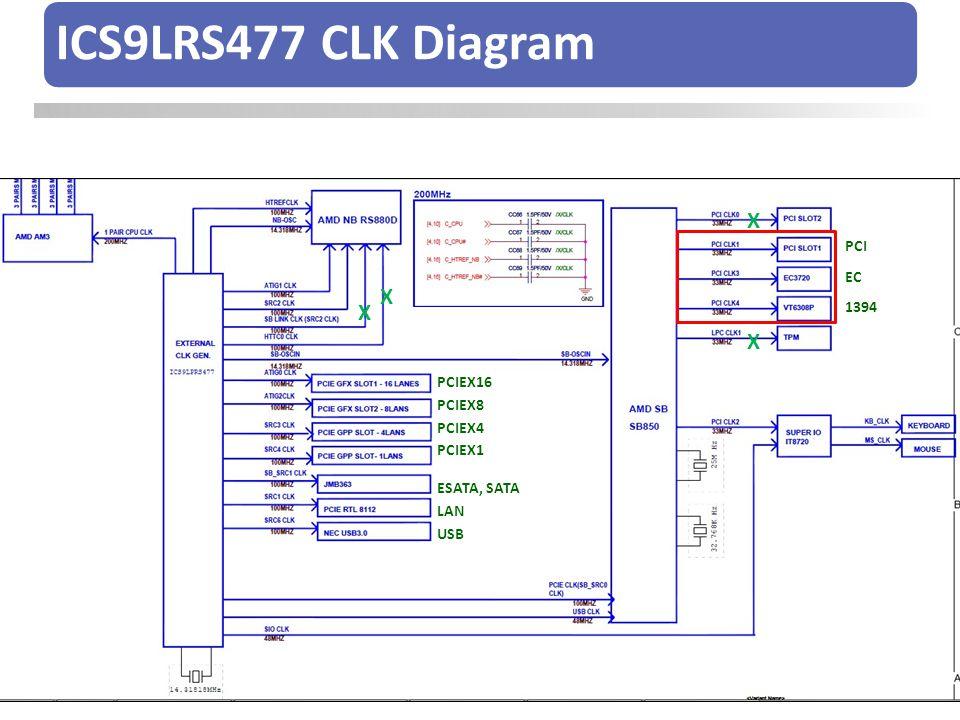 ICS9LRS477 CLK Diagram X X X X PCI EC 1394 PCIEX16 PCIEX8 PCIEX4