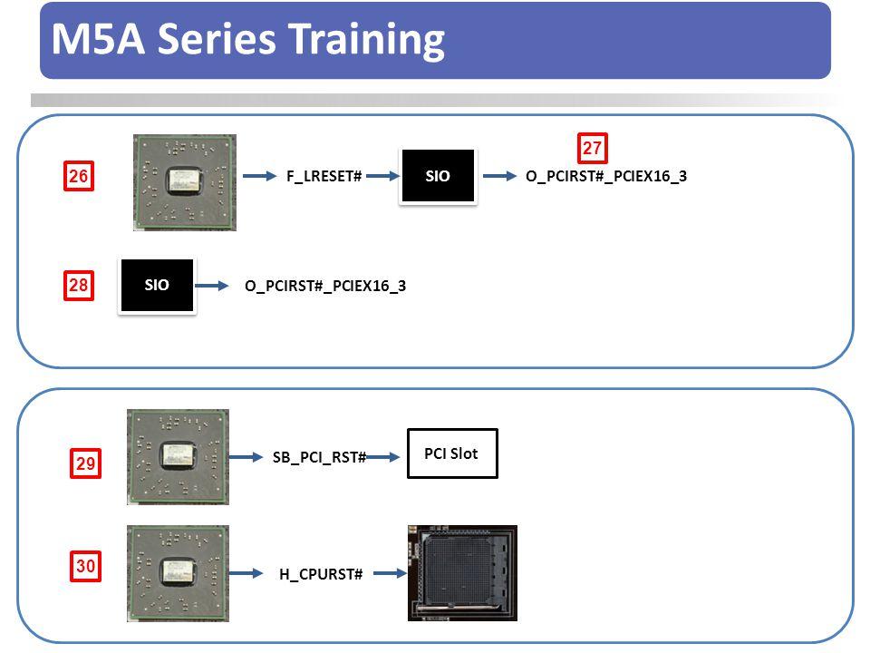 M5A Series Training 27 SIO 26 F_LRESET# O_PCIRST#_PCIEX16_3 SIO 28
