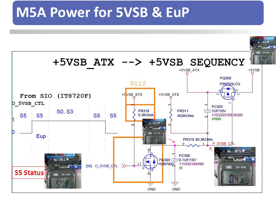 M5A Power for 5VSB & EuP S5 Status