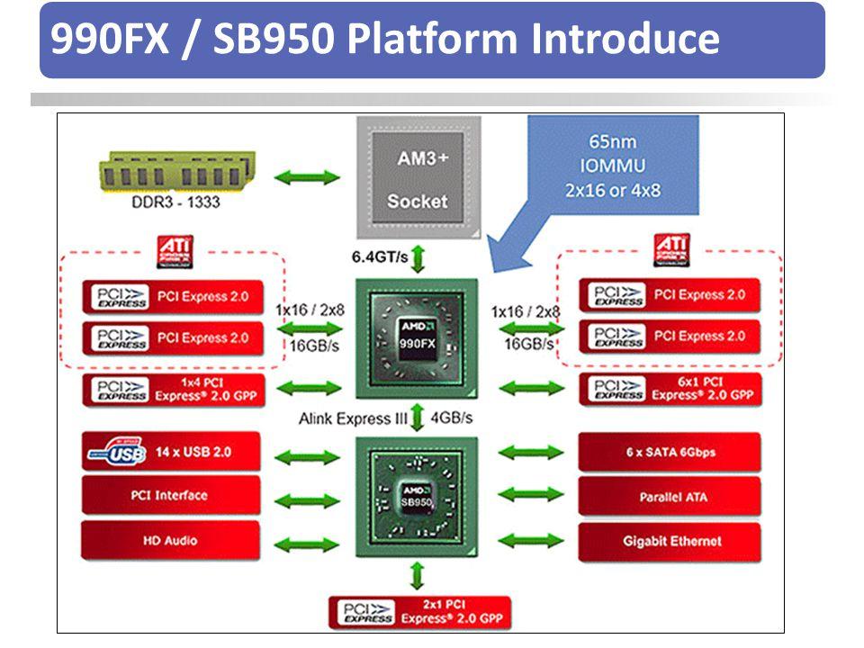 990FX / SB950 Platform Introduce