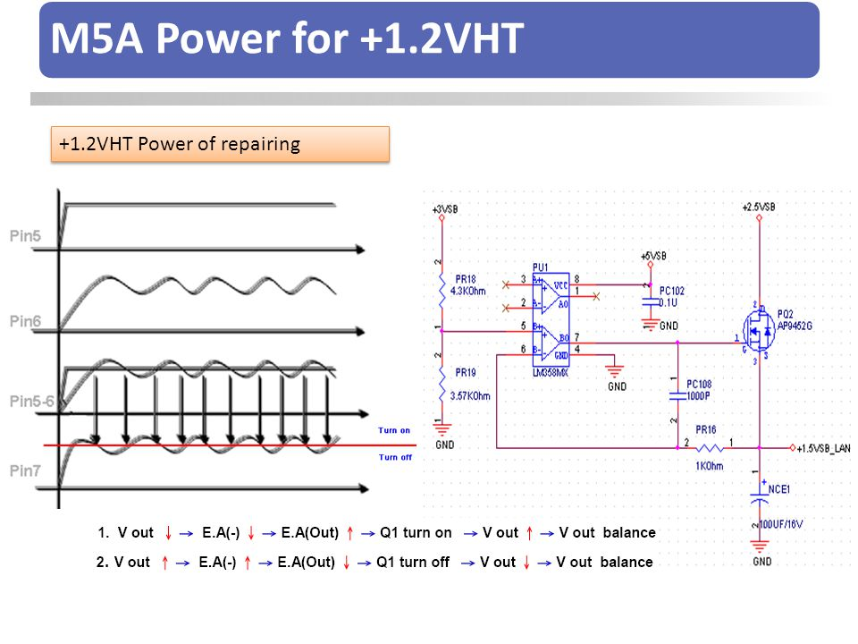 M5A Power for +1.2VHT +1.2VHT Power of repairing