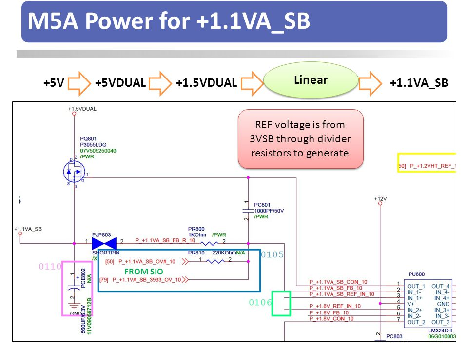 REF voltage is from 3VSB through divider resistors to generate