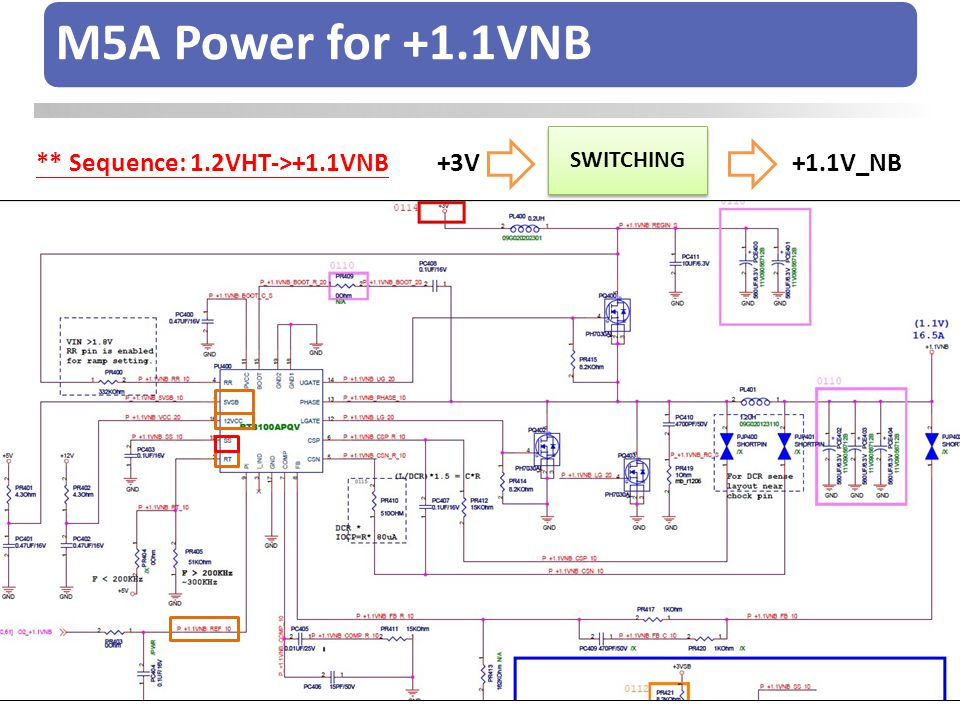 M5A Power for +1.1VNB ** Sequence: 1.2VHT->+1.1VNB +3V +1.1V_NB