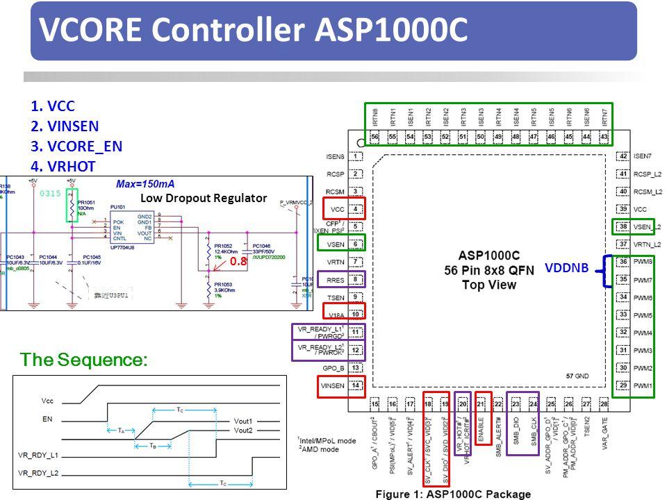 VCORE Controller ASP1000C The Sequence: 1. VCC 2. VINSEN 3. VCORE_EN