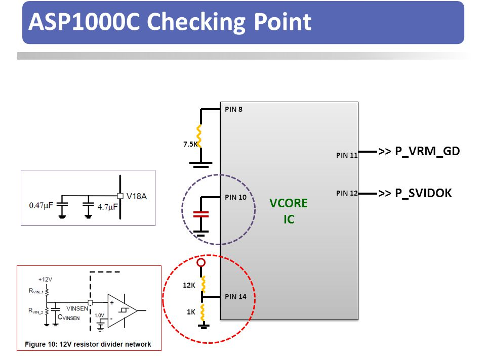 ASP1000C Checking Point >> P_VRM_GD VCORE IC >> P_SVIDOK