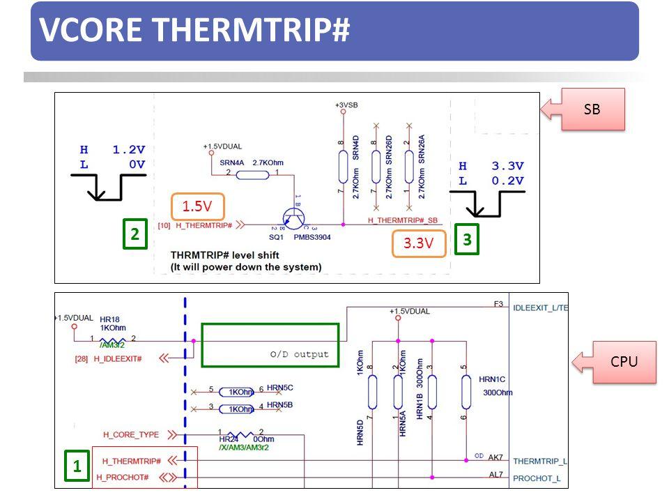 VCORE THERMTRIP# SB 1.5V 2 3 3.3V CPU 1