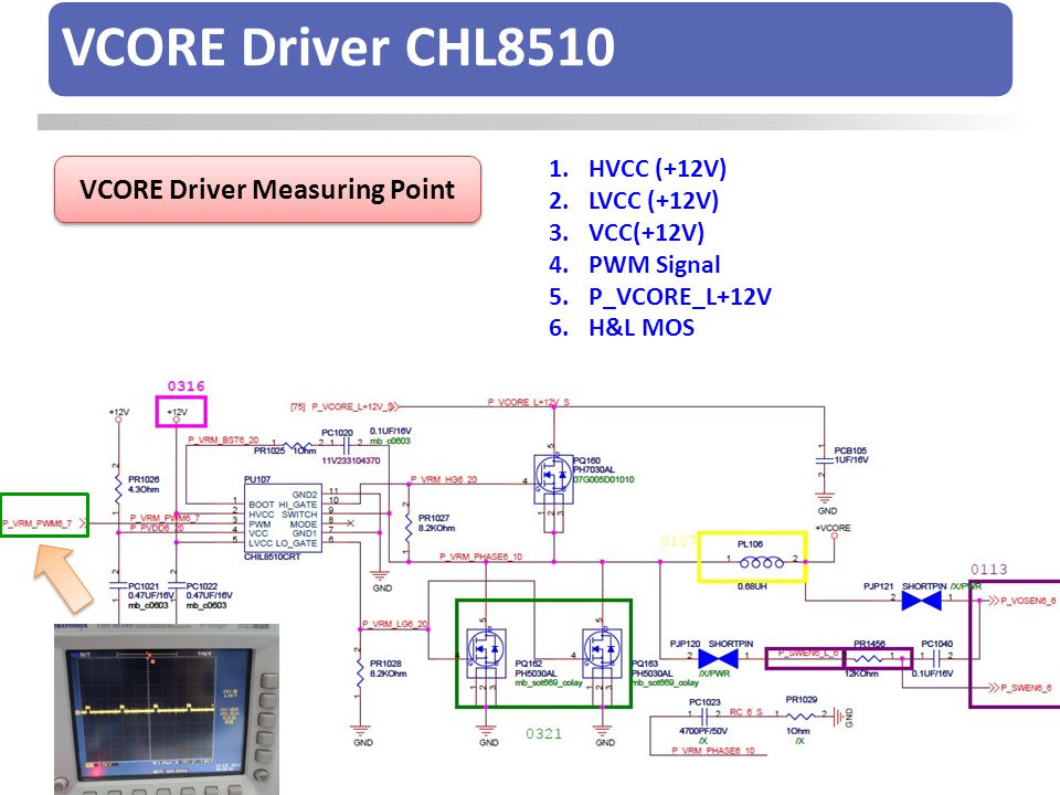 VCORE Driver Measuring Point