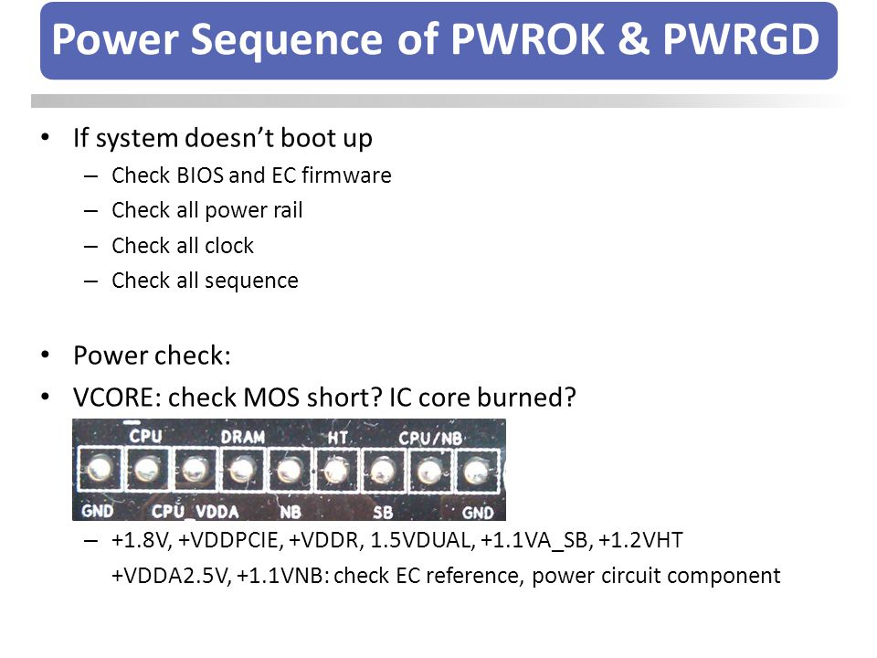 Power Sequence of PWROK & PWRGD