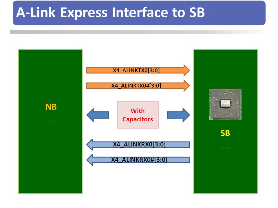 A-Link Express Interface to SB