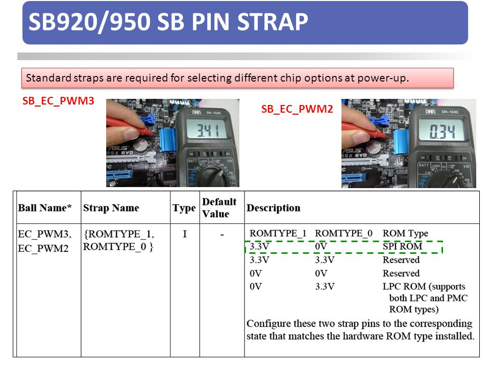 SB920/950 SB PIN STRAP Standard straps are required for selecting different chip options at power-up.