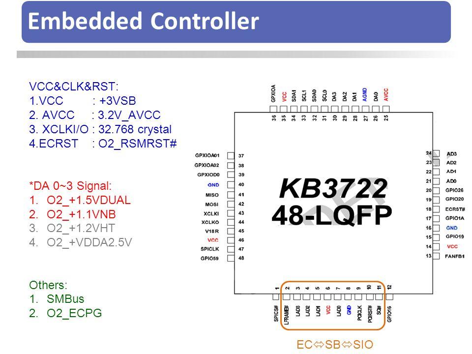 Embedded Controller VCC&CLK&RST: 1.VCC : +3VSB 2. AVCC : 3.2V_AVCC