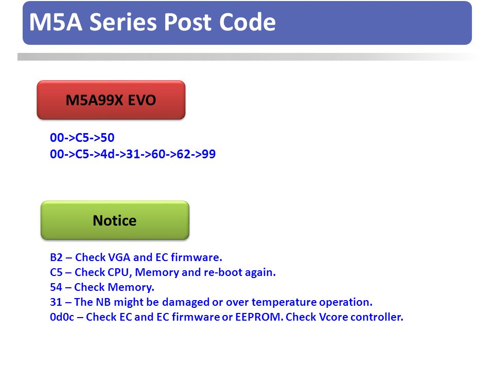 M5A Series Post Code M5A99X EVO Notice 00->C5->50
