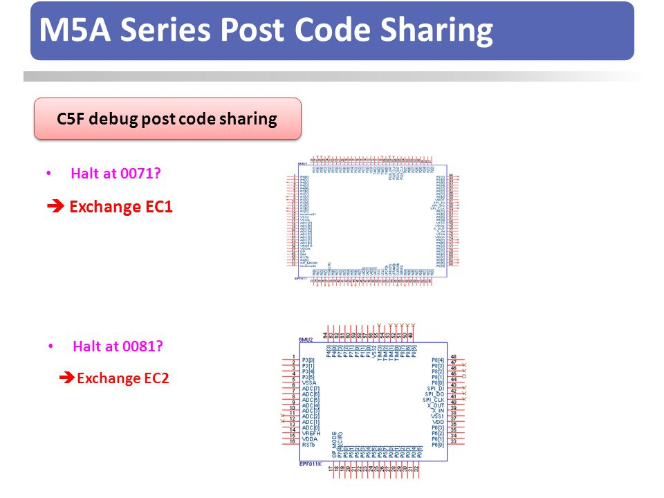 C5F debug post code sharing