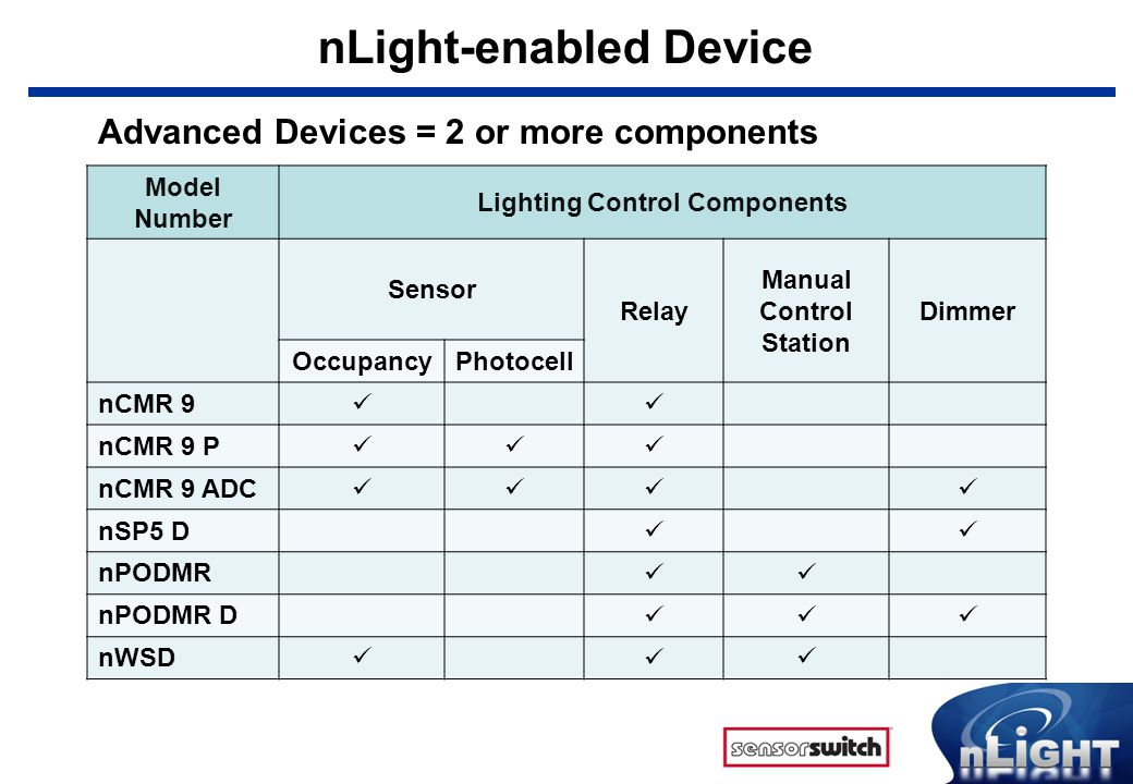 nLight-enabled Device