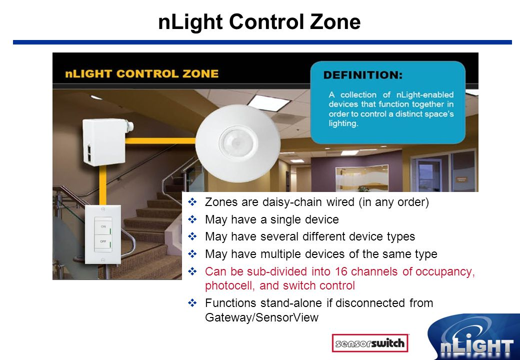 nLight Control Zone Zones are daisy-chain wired (in any order)