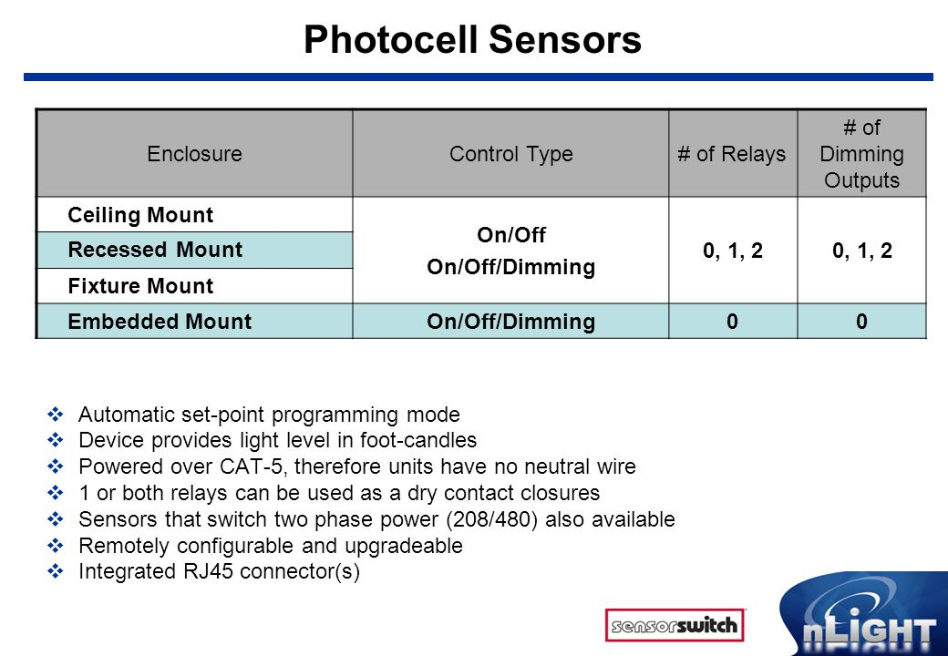 Photocell Sensors Enclosure Control Type # of Relays