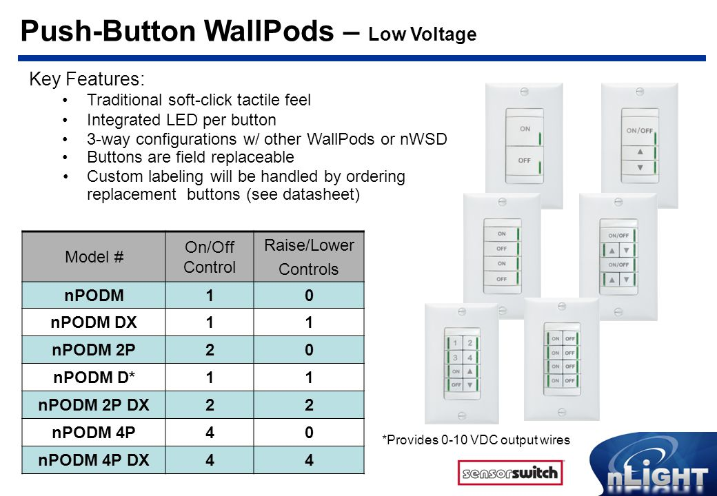 Push-Button WallPods – Low Voltage