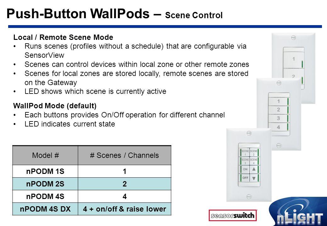 Push-Button WallPods – Scene Control