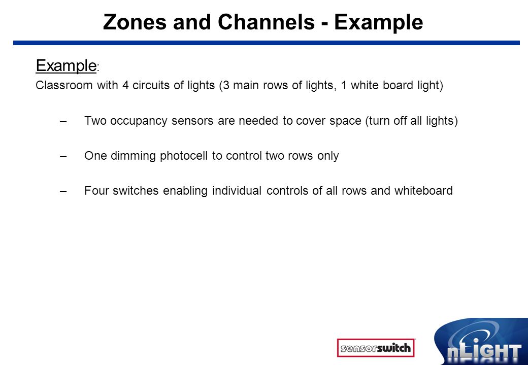 Zones and Channels - Example