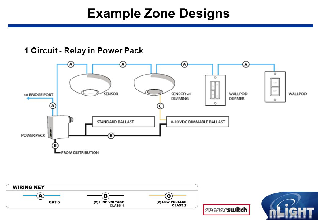 Example Zone Designs 1 Circuit - Relay in Power Pack