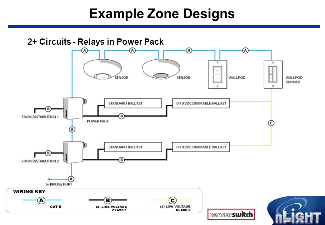Example Zone Designs 2+ Circuits - Relays in Power Pack