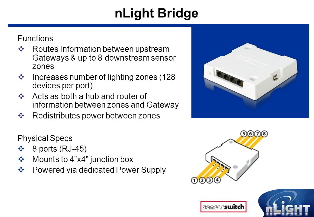 nLight Bridge Functions