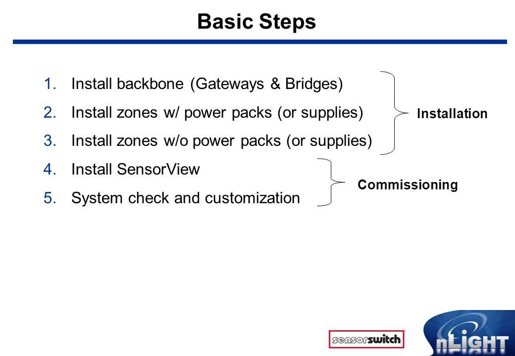 Basic Steps Install backbone (Gateways & Bridges)