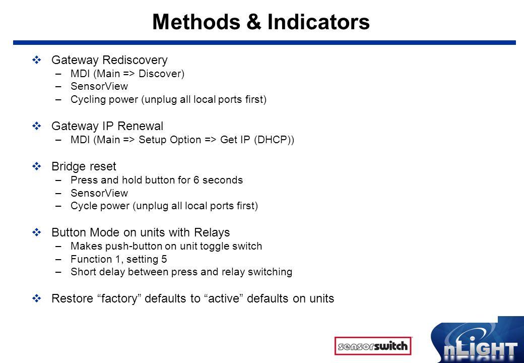 Methods & Indicators Gateway Rediscovery Gateway IP Renewal