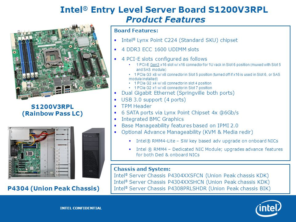 Intel® Entry Level Server Board S1200V3RPL Product Features