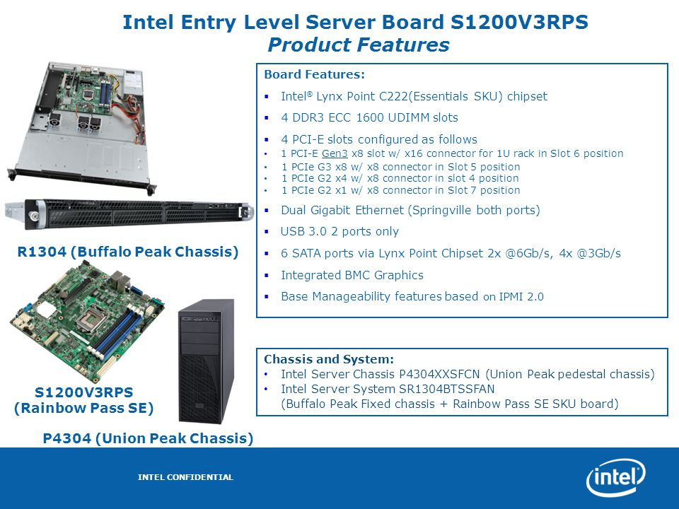 Intel Entry Level Server Board S1200V3RPS Product Features