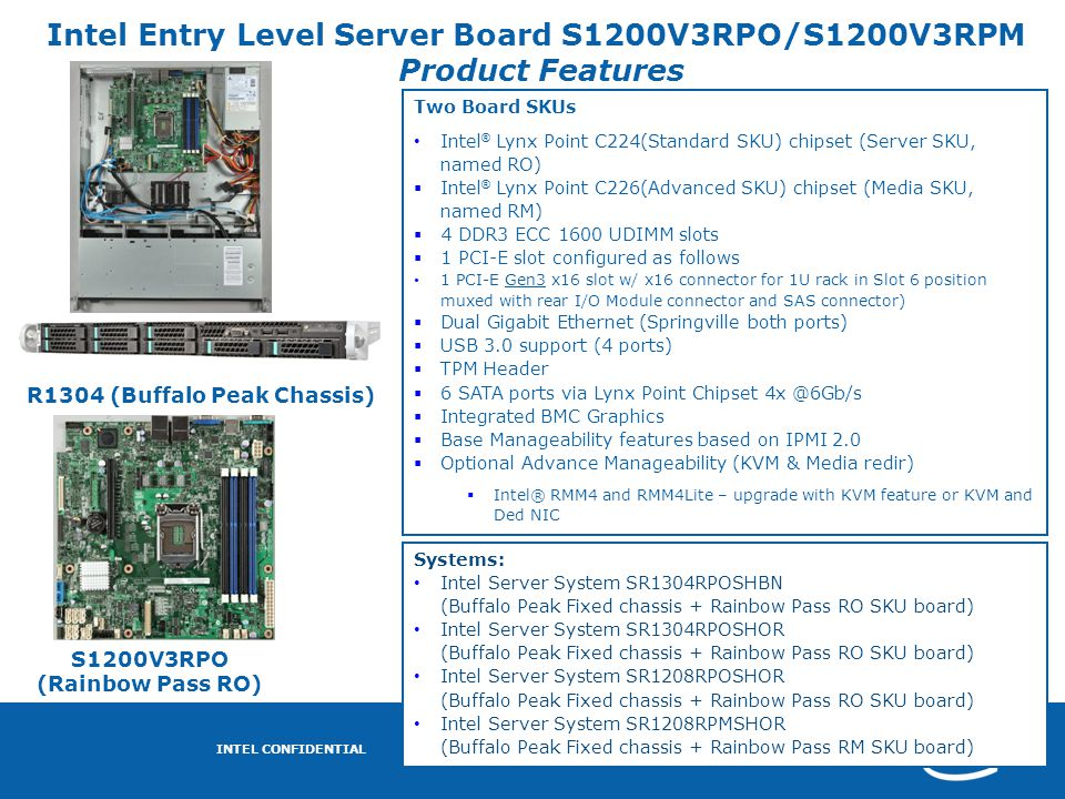 Intel Entry Level Server Board S1200V3RPO/S1200V3RPM Product Features
