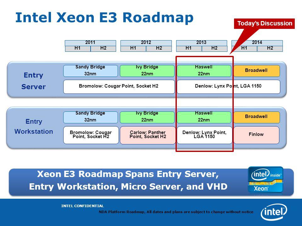 Intel Xeon E3 Roadmap Xeon E3 Roadmap Spans Entry Server,