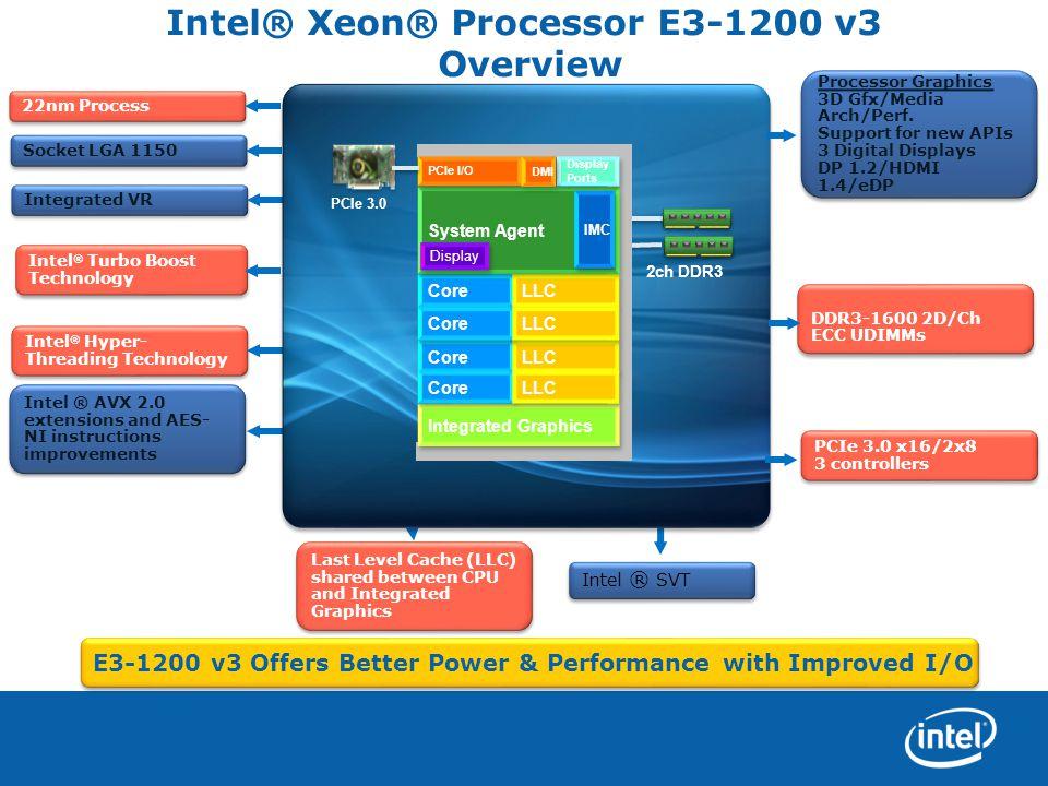 Intel® Xeon® Processor E3-1200 v3 Overview