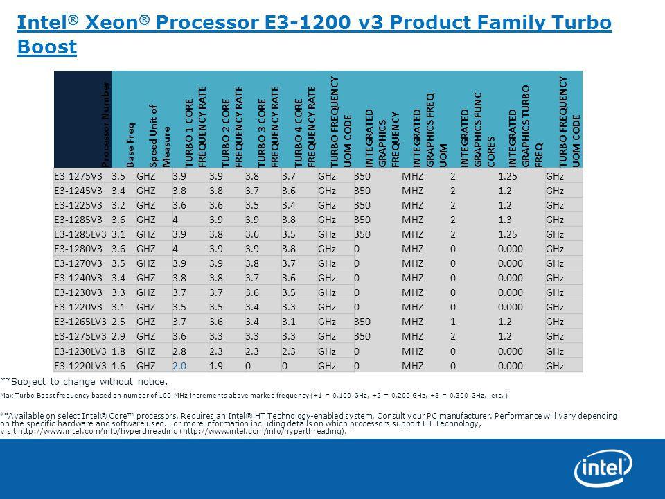 Intel® Xeon® Processor E v3 Product Family Turbo Boost