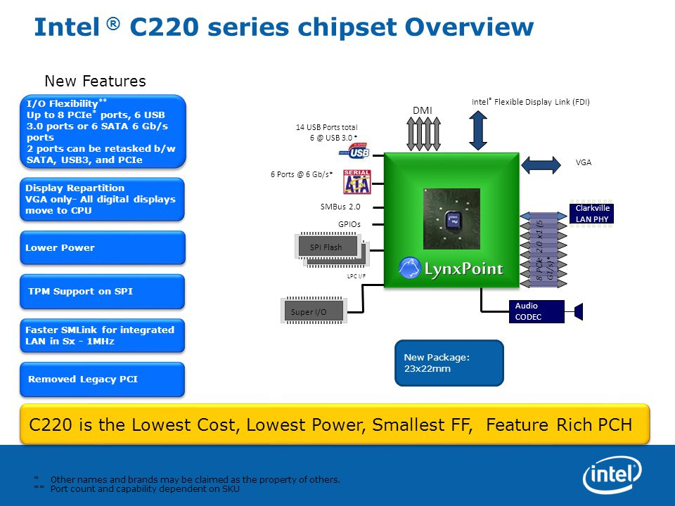 Intel ® C220 series chipset Overview