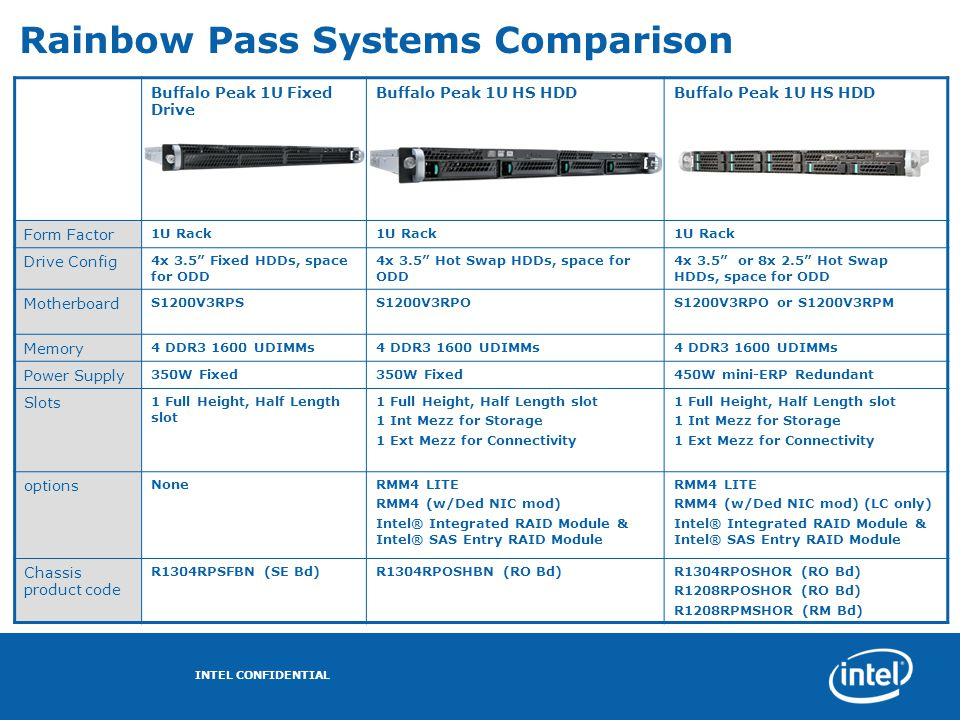 Rainbow Pass Systems Comparison