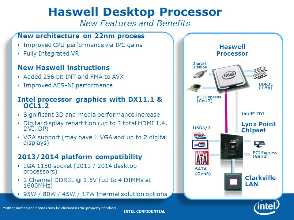 Haswell Desktop Processor New Features and Benefits