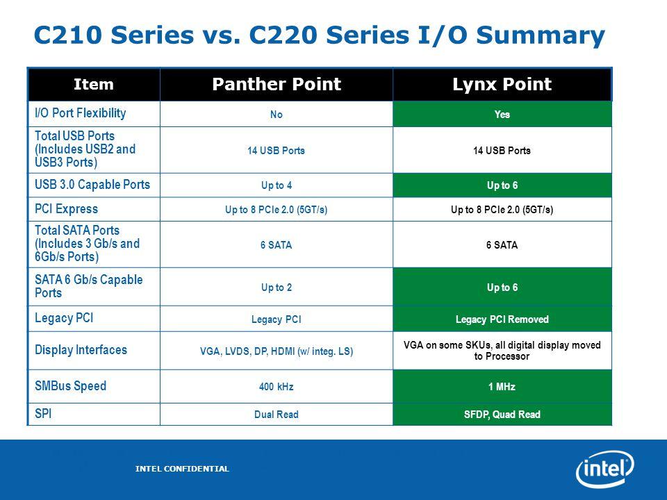 C210 Series vs. C220 Series I/O Summary