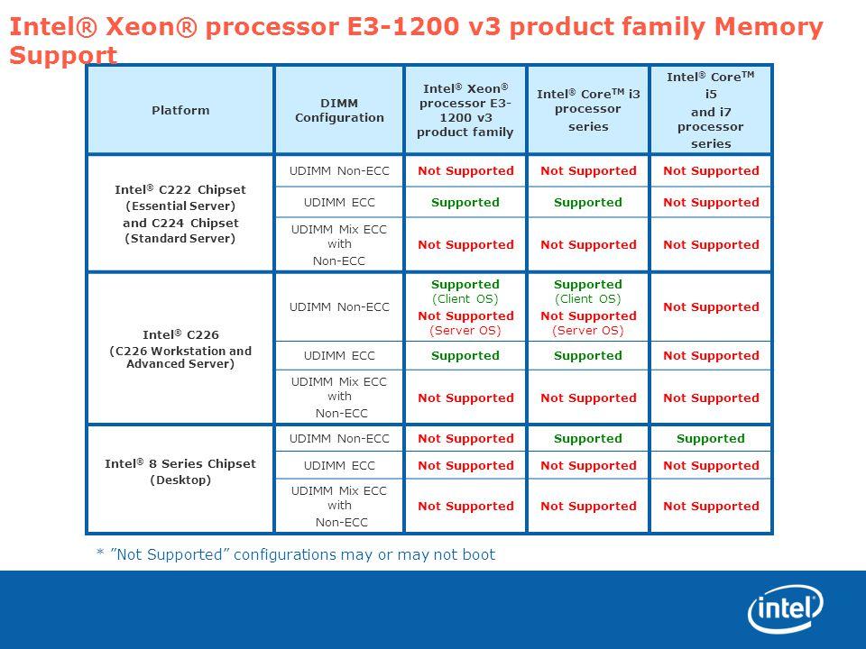 Intel® Xeon® processor E3-1200 v3 product family Memory Support