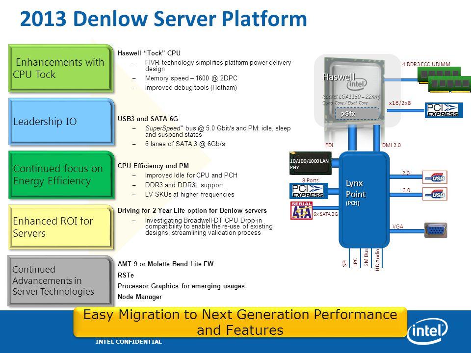 2013 Denlow Server Platform