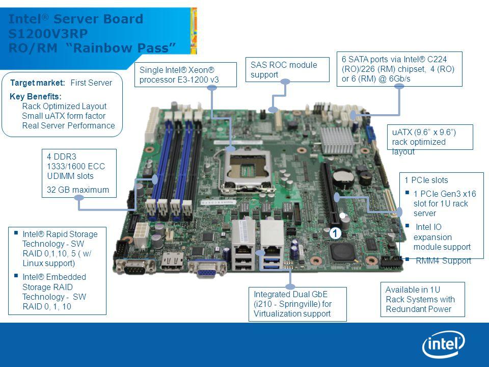 Intel® Server Board S1200V3RP RO/RM Rainbow Pass