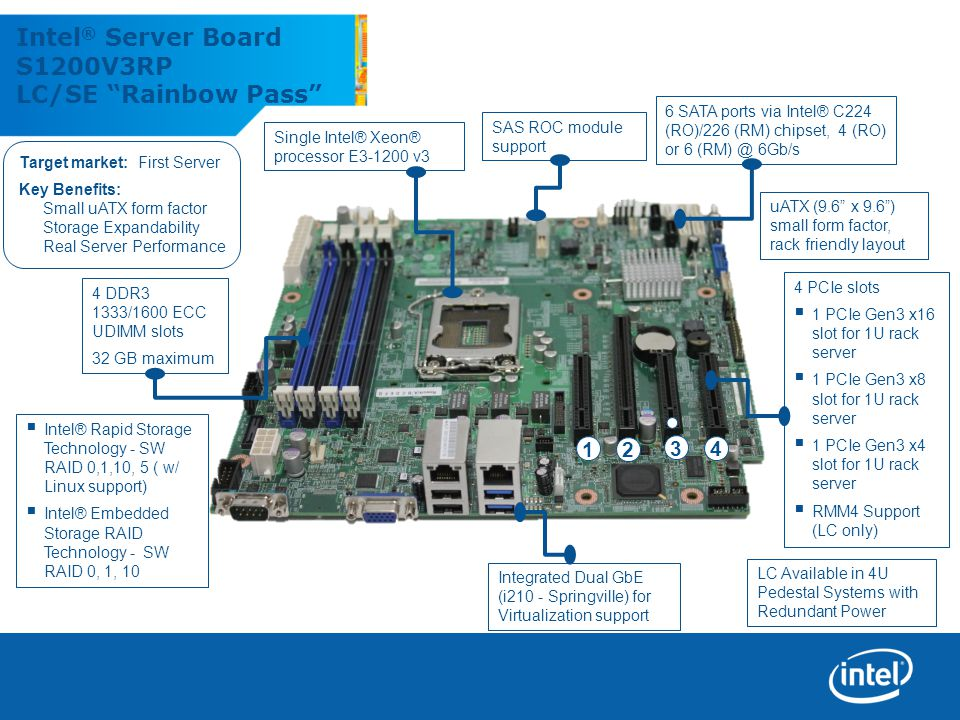 Intel® Server Board S1200V3RP LC/SE Rainbow Pass