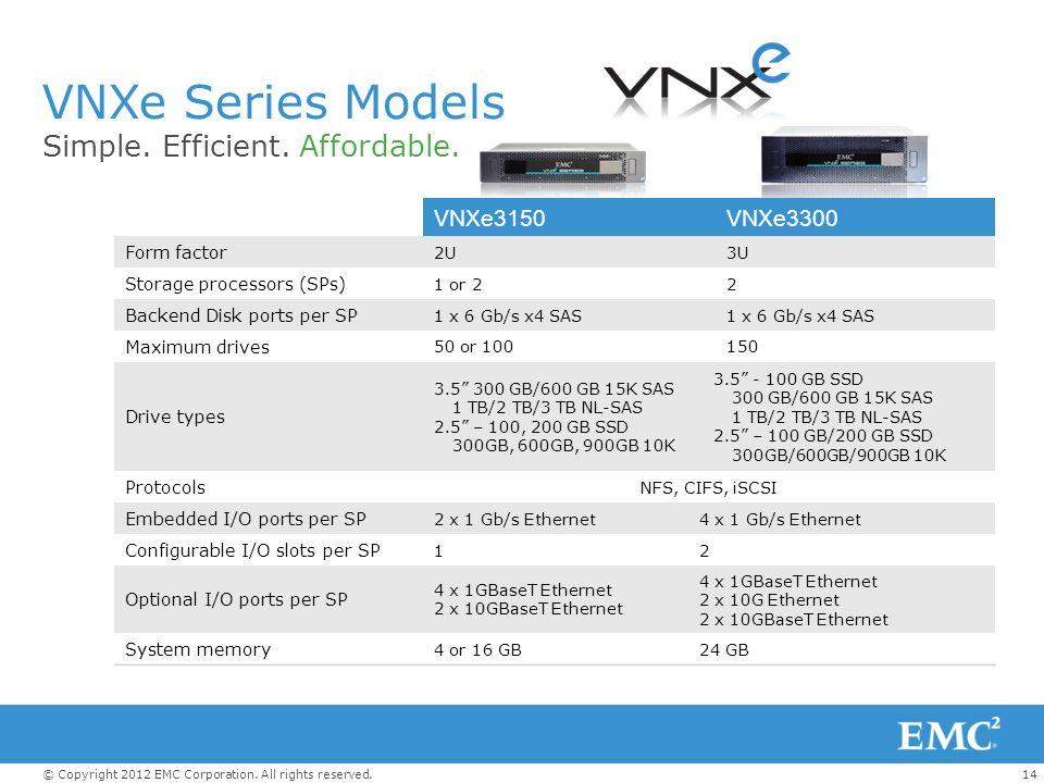 VNXe Series Models Simple. Efficient. Affordable. VNXe3150 VNXe3300