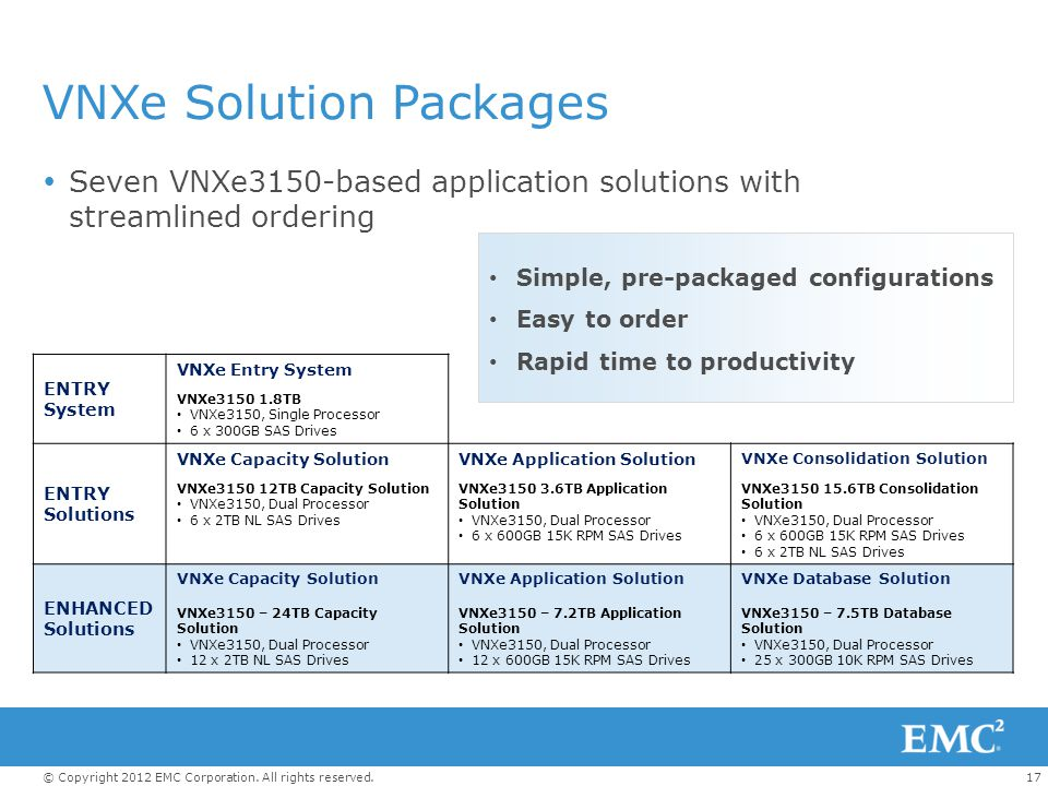 VNXe Solution Packages