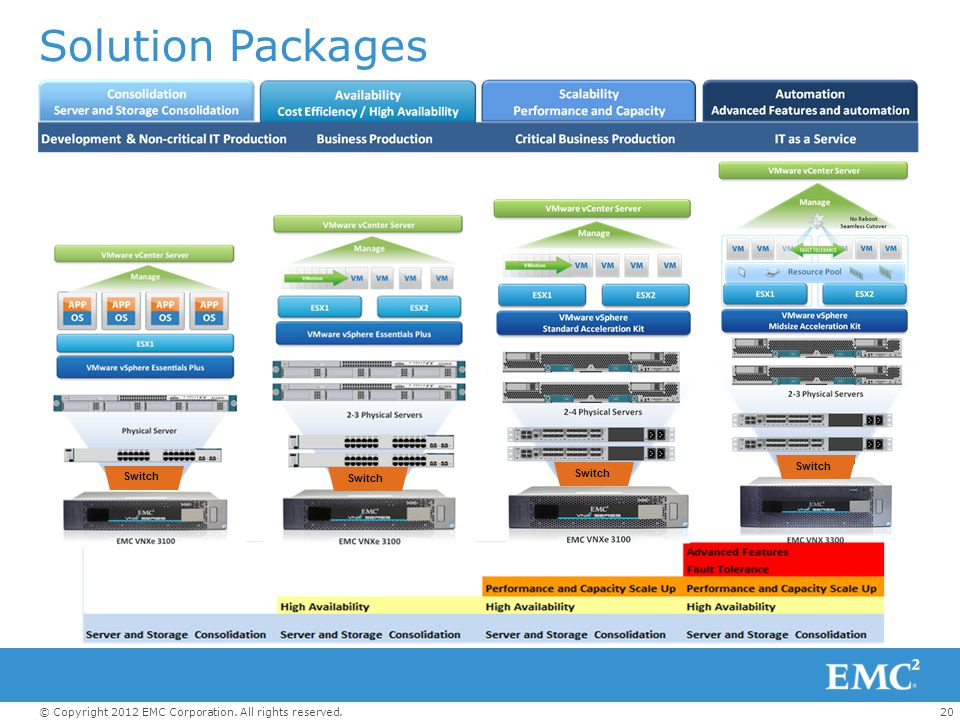 Solution Packages Title Month Year
