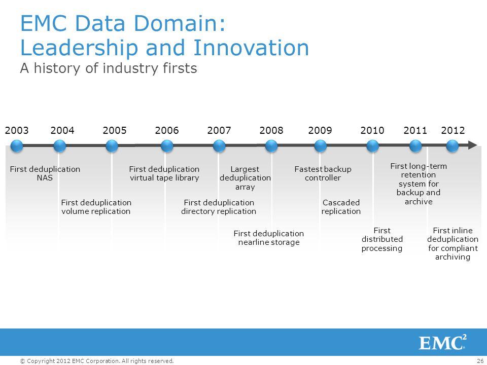 EMC Data Domain: Leadership and Innovation