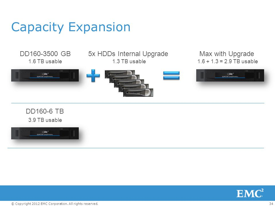 5x HDDs Internal Upgrade