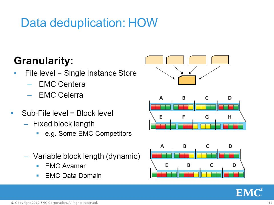 Data deduplication: HOW
